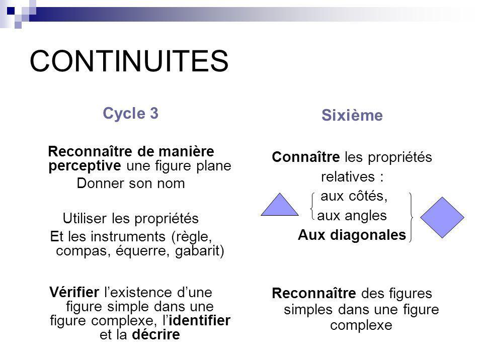 CONTINUITES Cycle 3 Reconnaître de manière perceptive une figure plane Donner son nom Utiliser les propriétés Et les instruments (règle, compas, équer