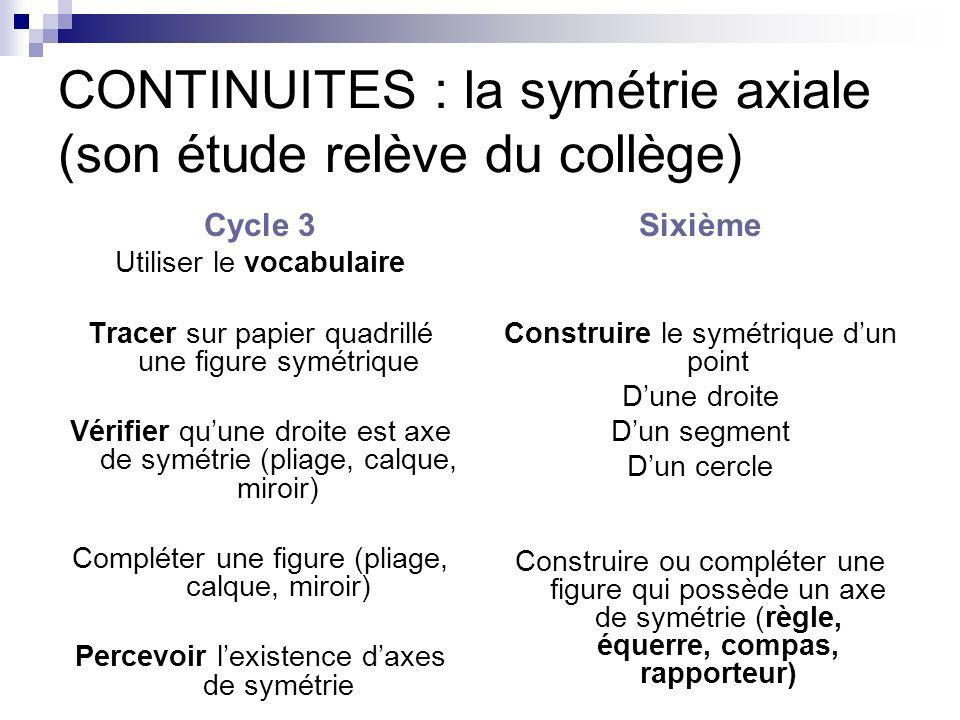 CONTINUITES : la symétrie axiale (son étude relève du collège) Cycle 3 Utiliser le vocabulaire Tracer sur papier quadrillé une figure symétrique Vérif