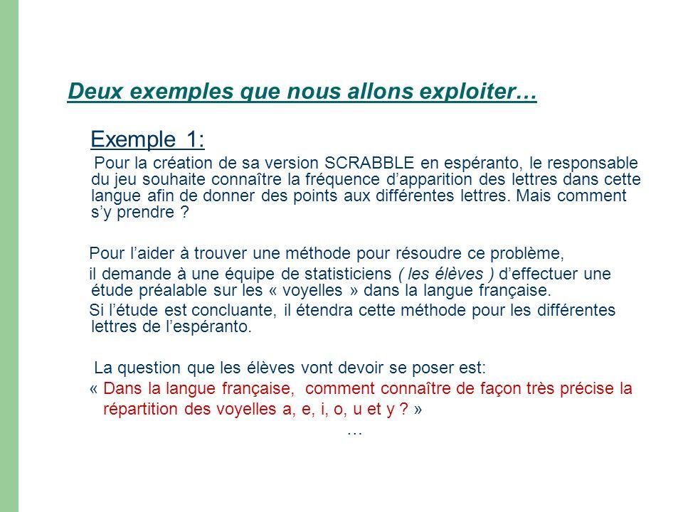 Deux exemples que nous allons exploiter… Exemple 1: Pour la création de sa version SCRABBLE en espéranto, le responsable du jeu souhaite connaître la