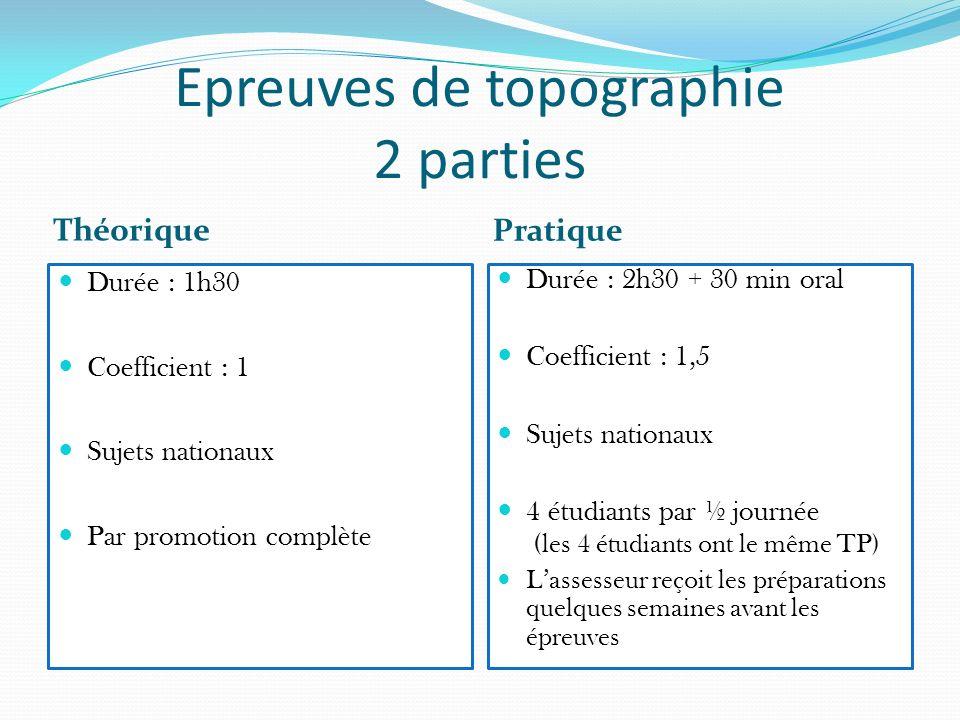 Epreuves de topographie 2 parties Théorique Pratique Durée : 1h30 Coefficient : 1 Sujets nationaux Par promotion complète Durée : 2h30 + 30 min oral C