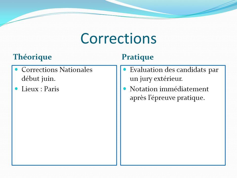 Corrections Théorique Pratique Corrections Nationales début juin. Lieux : Paris Evaluation des candidats par un jury extérieur. Notation immédiatement