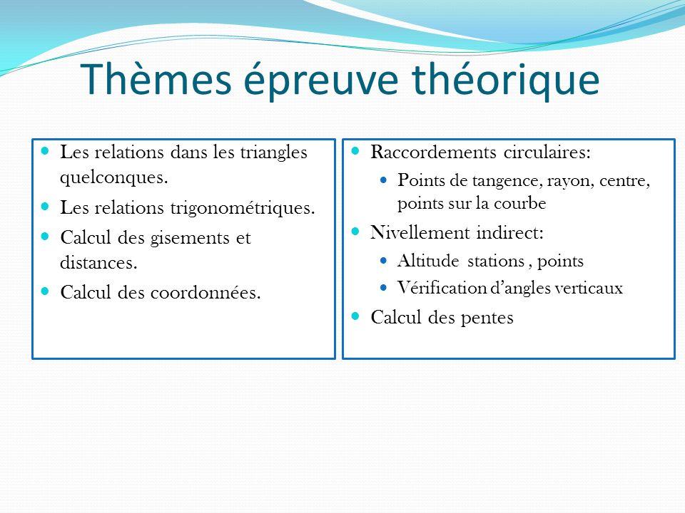 Thèmes épreuve théorique Les relations dans les triangles quelconques. Les relations trigonométriques. Calcul des gisements et distances. Calcul des c