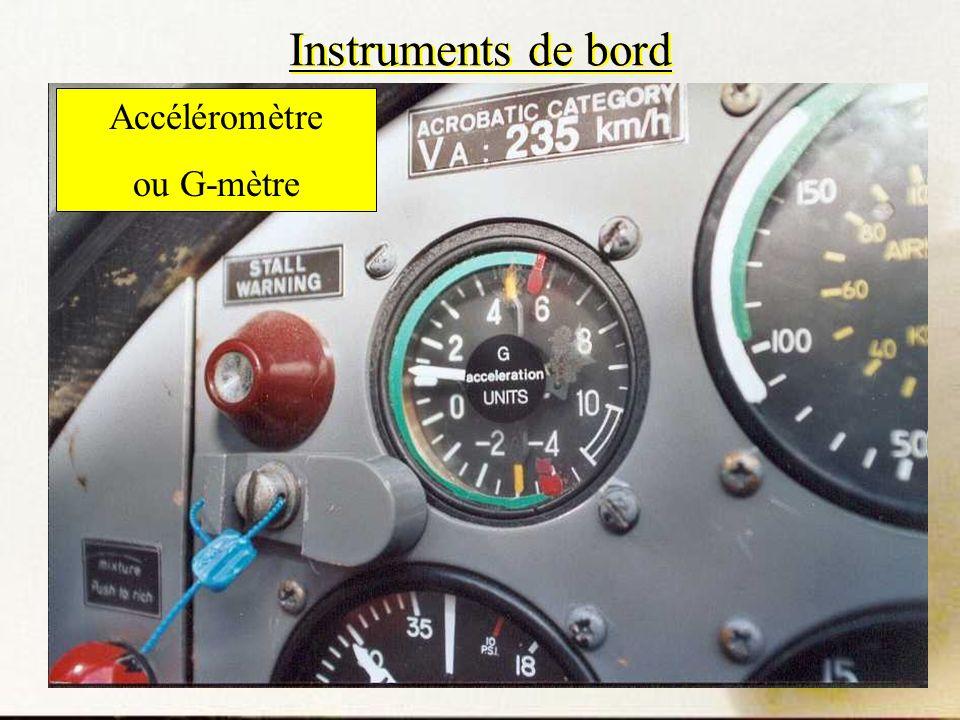 Instruments de bord Accéléromètre ou G-mètre