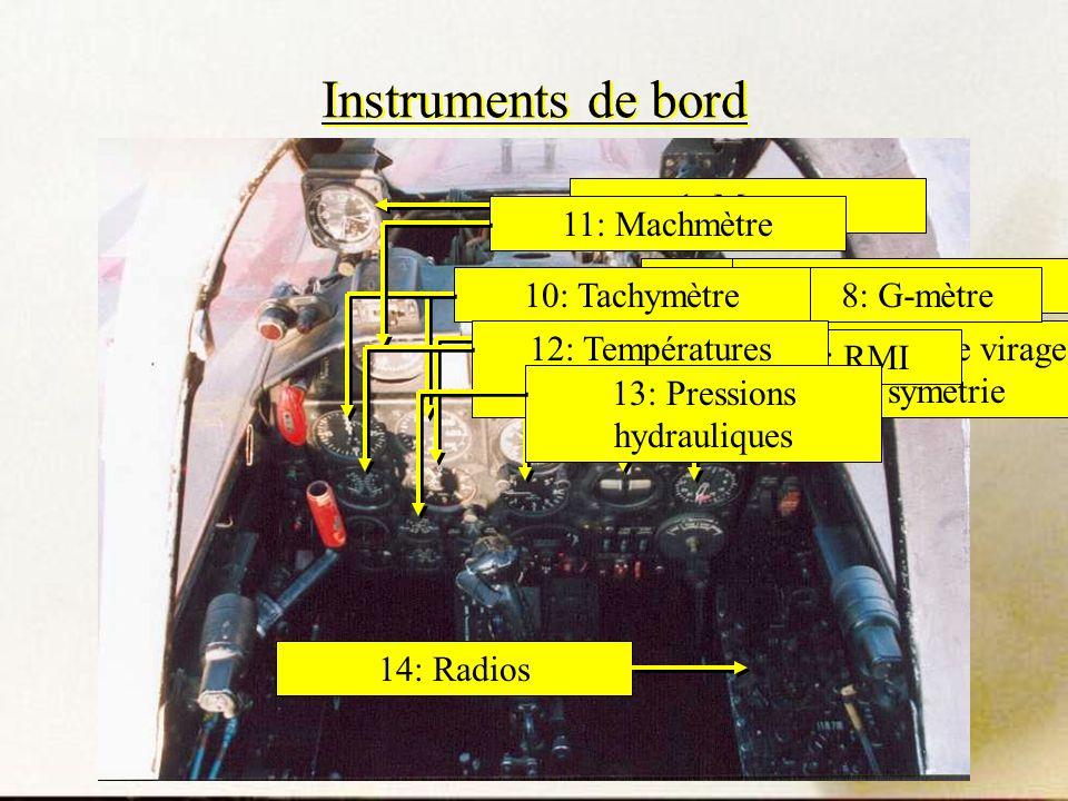 Instruments de bord 1: Montre2: Conservateur de cap3: Horizon artificiel4: Badin5: Altimètre6: Variomètre7: Indicatuer de virage et de symétrie 8: G-m