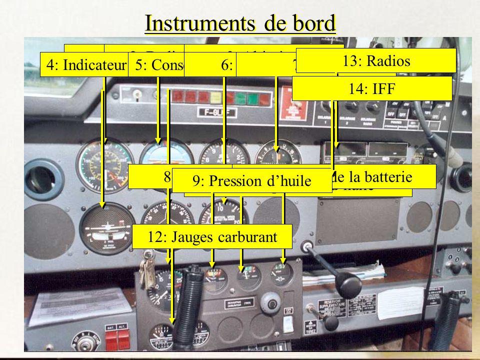 Instruments de bord 1: Badin2: BadinHorizon artificiel3: Altimètre4: Indicateur de virage et de symétrie5: Conservateur de cap6: Variomètre7: OBS8: Ta