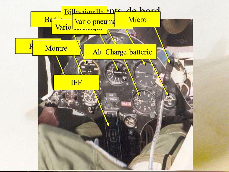 Instruments de bord RadioMontreBadin Bille-aiguille Vario électriqueVario pneumatiqueAltimètreCharge batterieIFFMicro