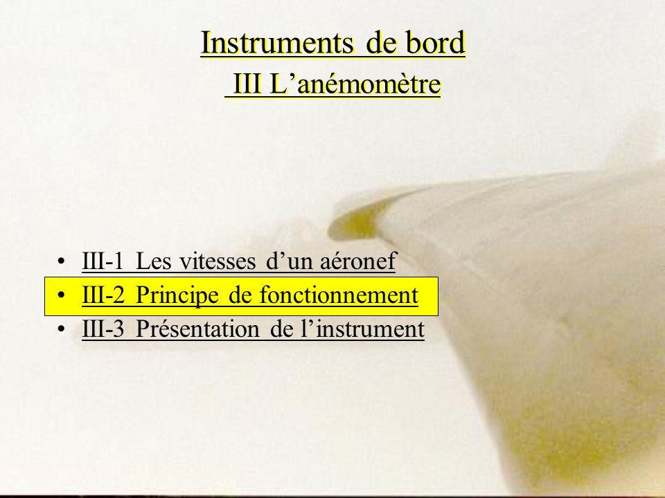 Instruments de bord III Lanémomètre III-1 Les vitesses dun aéronef III-2 Principe de fonctionnement III-3 Présentation de linstrument