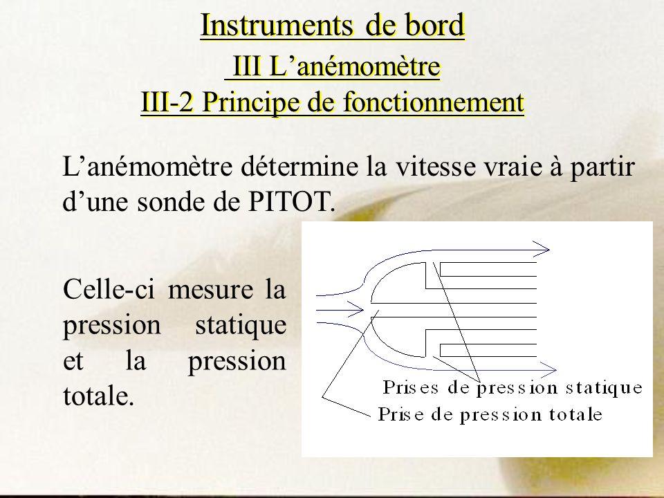 Instruments de bord III Lanémomètre III-2 Principe de fonctionnement Lanémomètre détermine la vitesse vraie à partir dune sonde de PITOT. Celle-ci mes