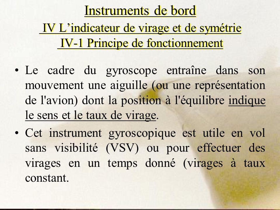 Instruments de bord IV Lindicateur de virage et de symétrie IV-1 Principe de fonctionnement Le cadre du gyroscope entraîne dans son mouvement une aigu