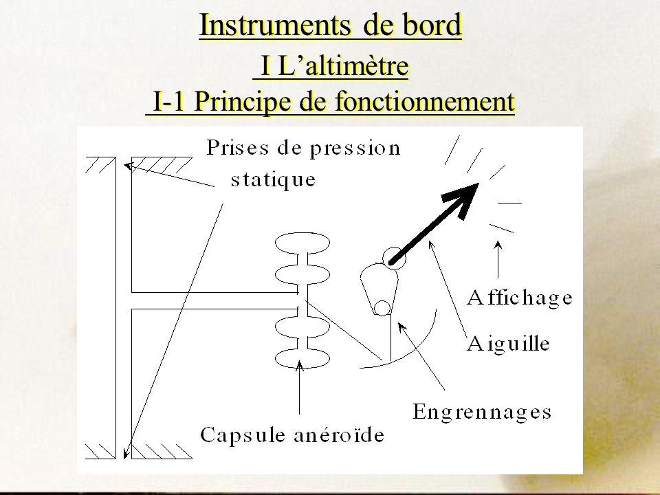 Instruments de bord I Laltimètre I-1 Principe de fonctionnement