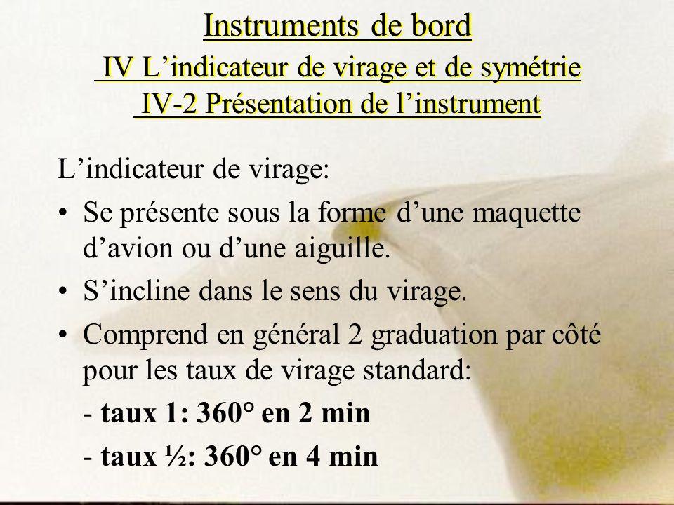 Lindicateur de virage: Se présente sous la forme dune maquette davion ou dune aiguille. Sincline dans le sens du virage. Comprend en général 2 graduat