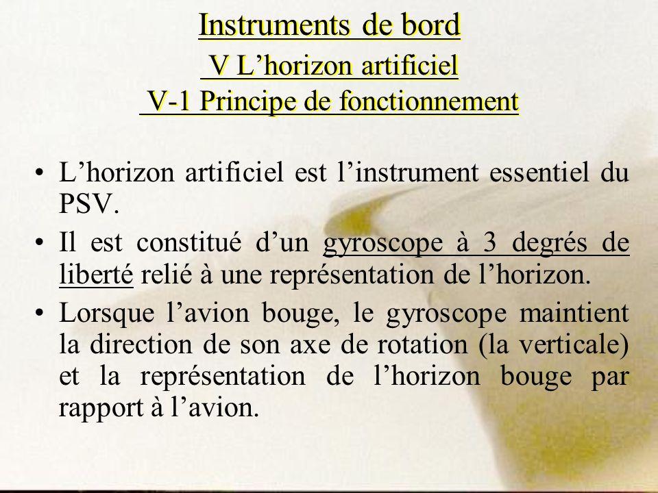 Instruments de bord V Lhorizon artificiel V-1 Principe de fonctionnement Lhorizon artificiel est linstrument essentiel du PSV. Il est constitué dun gy