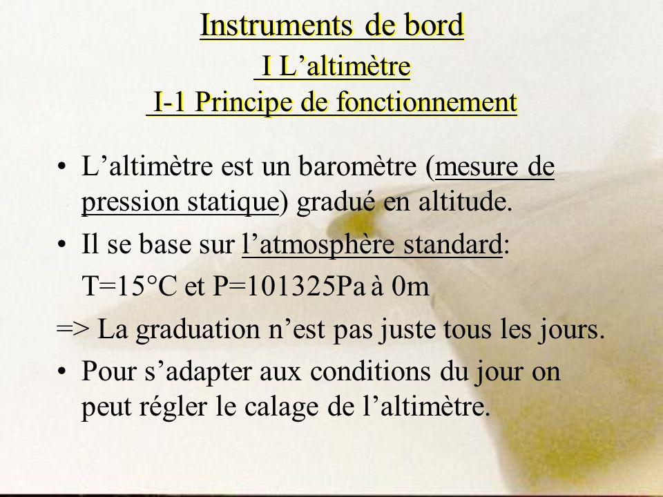 Laltimètre est un baromètre (mesure de pression statique) gradué en altitude. Il se base sur latmosphère standard: T=15°C et P=101325Pa à 0m => La gra