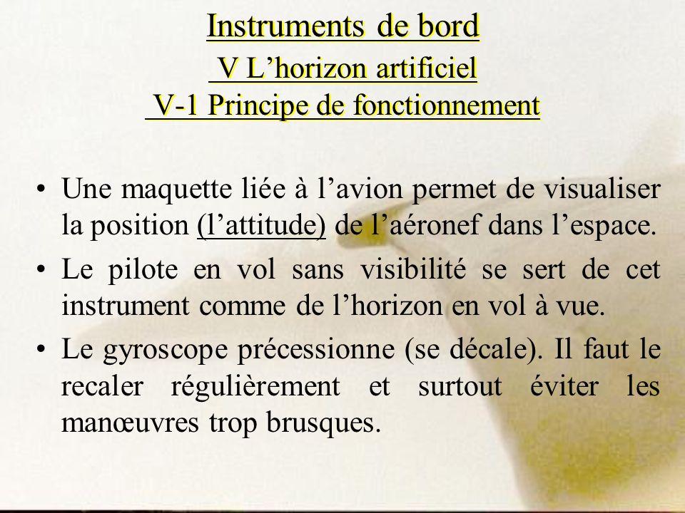Instruments de bord V Lhorizon artificiel V-1 Principe de fonctionnement Une maquette liée à lavion permet de visualiser la position (lattitude) de la