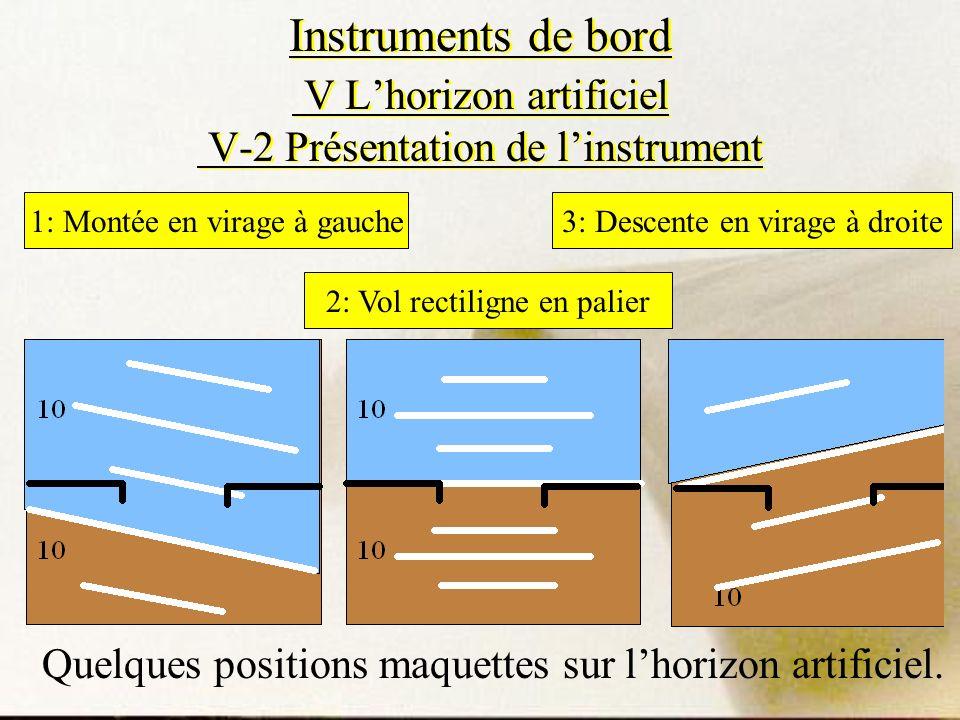 Instruments de bord V Lhorizon artificiel V-2 Présentation de linstrument Quelques positions maquettes sur lhorizon artificiel. 1 2 3 1: Montée en vir