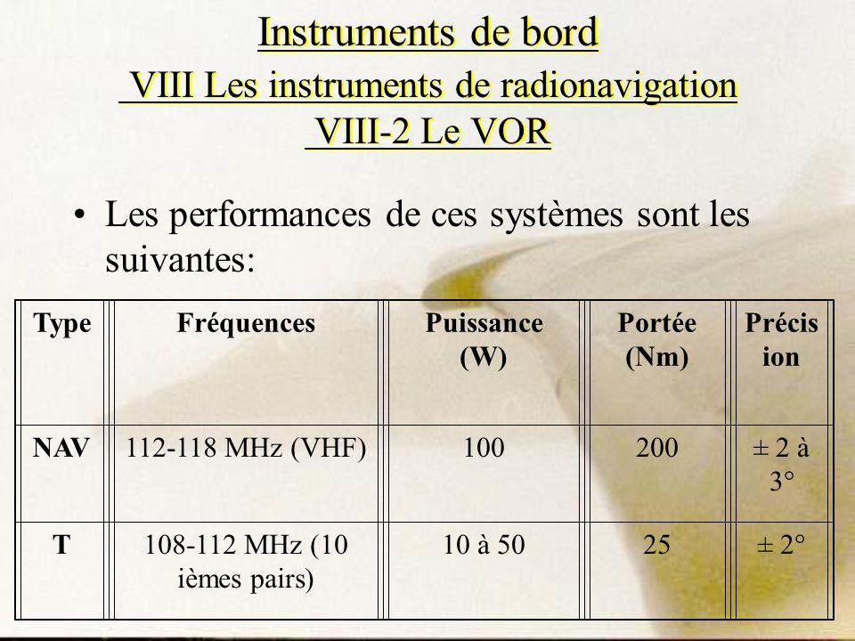 Les performances de ces systèmes sont les suivantes: TypeFréquencesPuissance (W) Portée (Nm) Précis ion NAV112-118 MHz (VHF)100200 2 à 3° T108-112 MHz