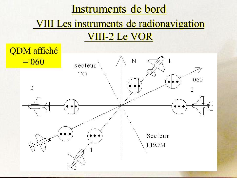 Instruments de bord VIII Les instruments de radionavigation VIII-2 Le VOR QDM affiché = 060