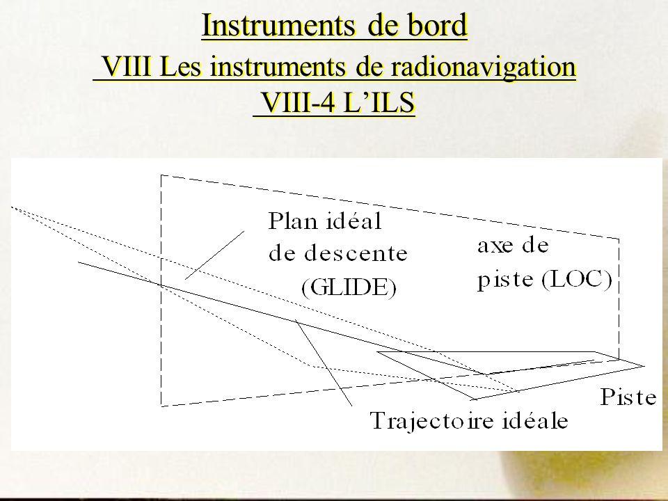 Instruments de bord VIII Les instruments de radionavigation VIII-4 LILS