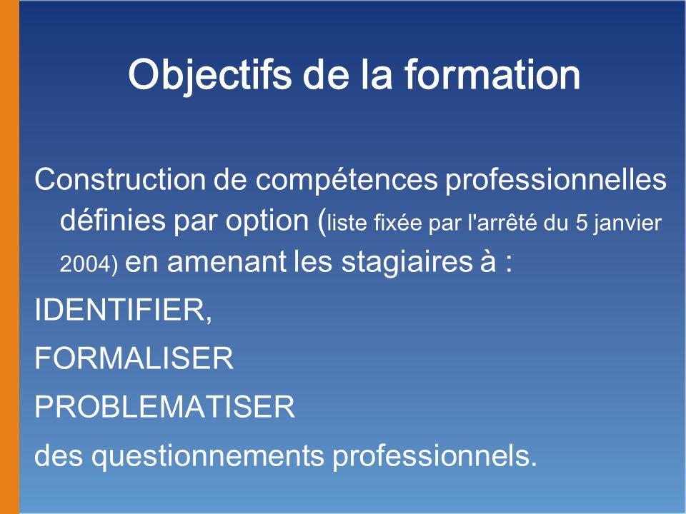 Construction de compétences professionnelles définies par option ( liste fixée par l'arrêté du 5 janvier 2004) en amenant les stagiaires à : IDENTIFIE