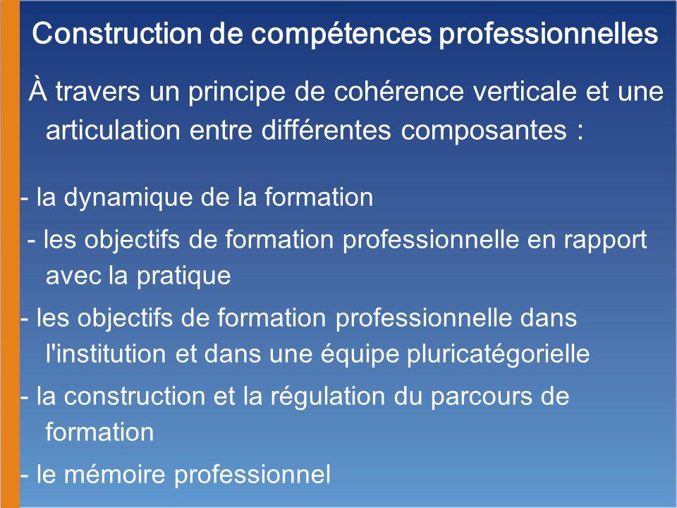 À travers un principe de cohérence verticale et une articulation entre différentes composantes : - la dynamique de la formation - les objectifs de for