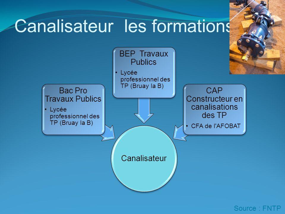 Canalisateur les formations Canalisateur Bac Pro Travaux Publics Lycée professionnel des TP (Bruay la B) BEP Travaux Publics Lycée professionnel des T