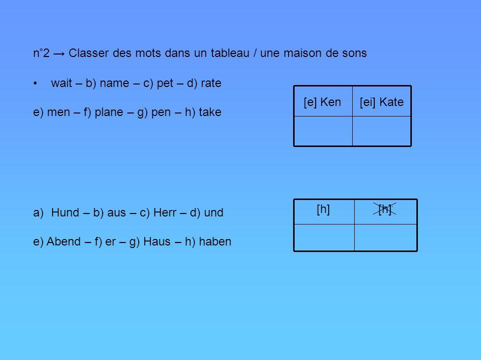 [ei] Kate[e] Ken n°2 Classer des mots dans un tableau / une maison de sons wait – b) name – c) pet – d) rate e) men – f) plane – g) pen – h) take a)Hu