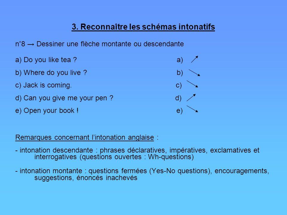 3. Reconnaître les schémas intonatifs n°8 Dessiner une flèche montante ou descendante a) Do you like tea ? a) b) Where do you live ? b) c) Jack is com