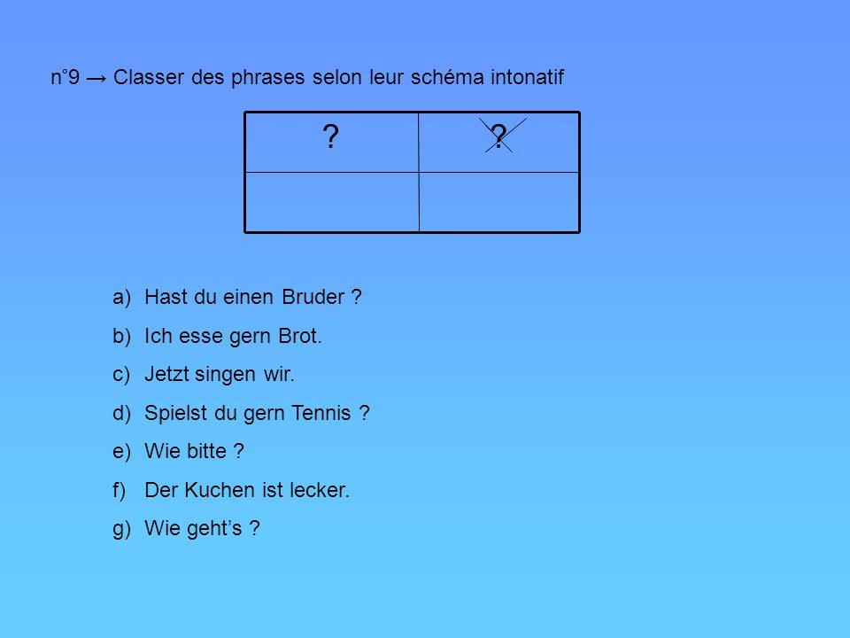 n°9 Classer des phrases selon leur schéma intonatif ?? a)Hast du einen Bruder ? b)Ich esse gern Brot. c)Jetzt singen wir. d)Spielst du gern Tennis ? e