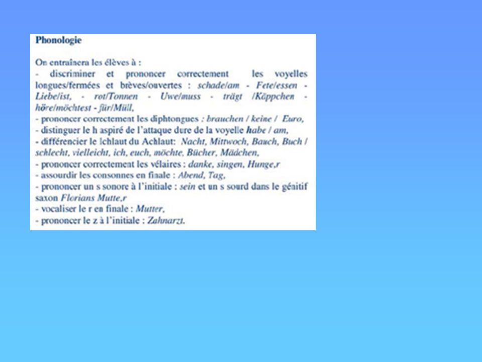 n°9 Classer des phrases selon leur schéma intonatif ?.
