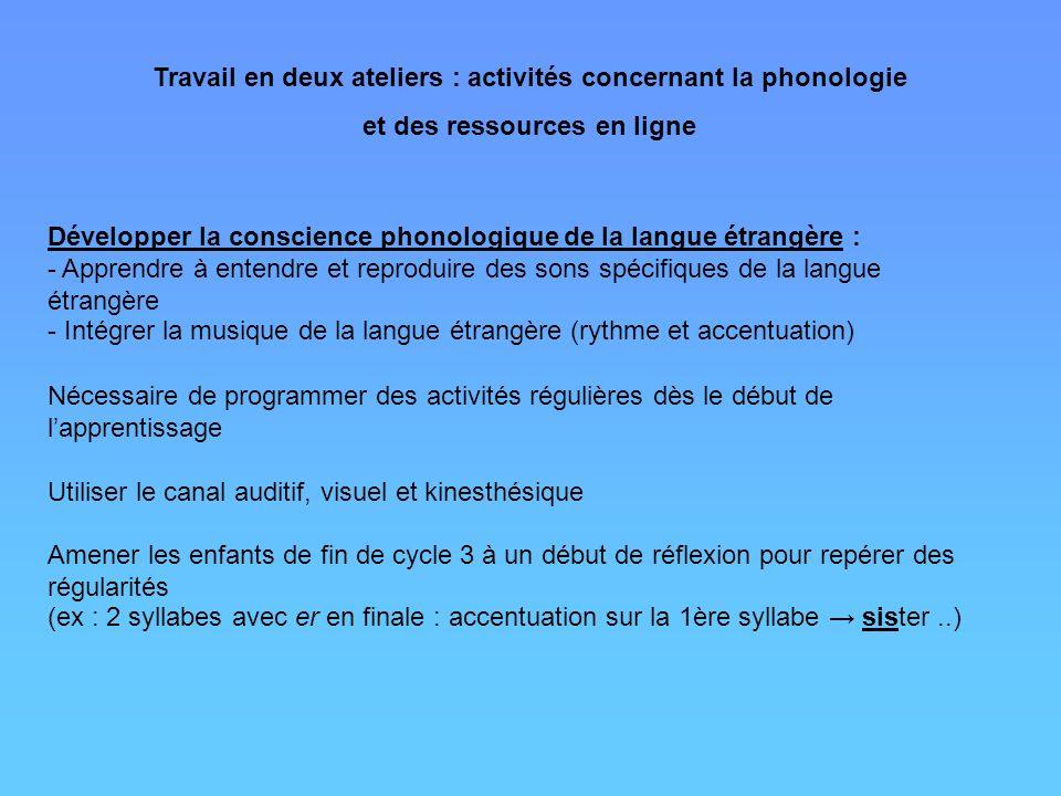 Des activités pour développer les connaissances phonologiques 1.