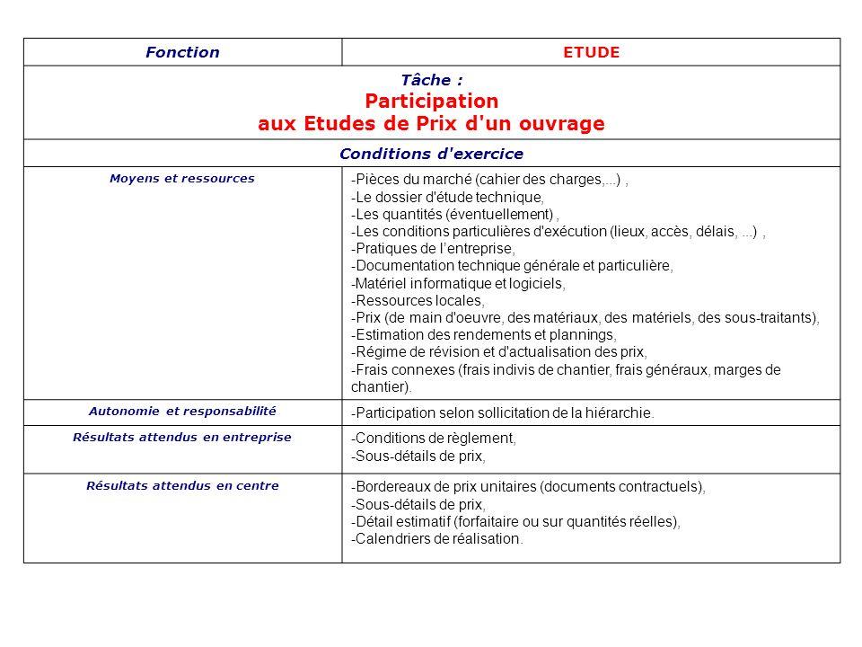 FonctionETUDE Tâche : Participation aux Etudes de Prix d'un ouvrage Conditions d'exercice Moyens et ressources -Pièces du marché (cahier des charges,.