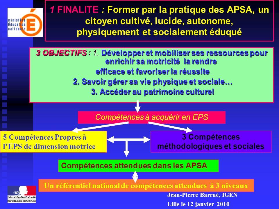 1 FINALITE : Former par la pratique des APSA, un citoyen cultivé, lucide, autonome, physiquement et socialement éduqué 3 OBJECTIFS : 1. Développer et