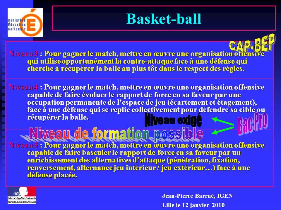 Basket-ball Niveau 3 : Pour gagner le match, mettre en œuvre une organisation offensive qui utilise opportunément la contre-attaque face à une défense
