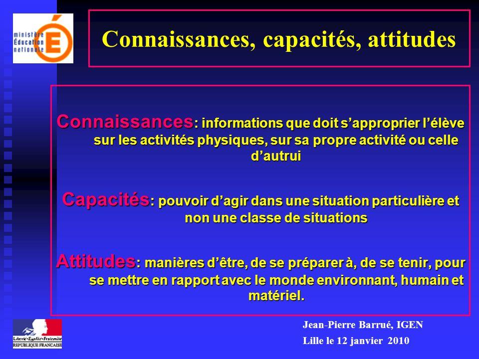 Connaissances, capacités, attitudes Connaissances : informations que doit sapproprier lélève sur les activités physiques, sur sa propre activité ou ce
