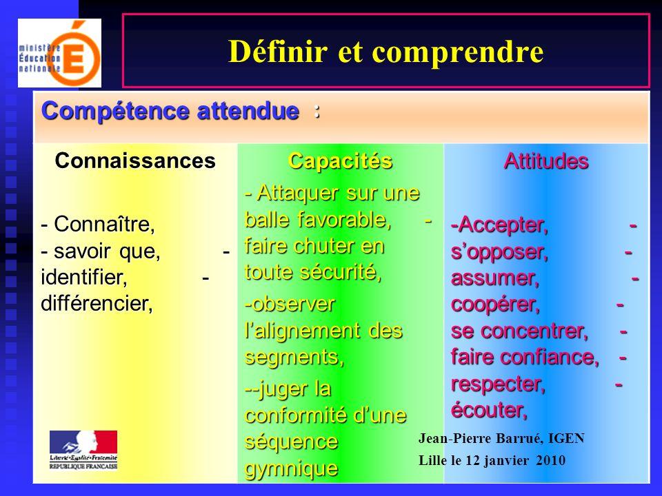 Définir et comprendre Compétence attendue : Connaissances - Connaître, - savoir que, - identifier, - différencier, Capacités - Attaquer sur une balle