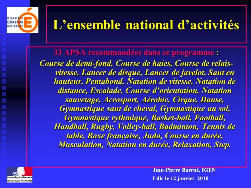 Lensemble national dactivités 33 APSA recommandées dans ce programme : Course de demi-fond, Course de haies, Course de relais- vitesse, Lancer de disq