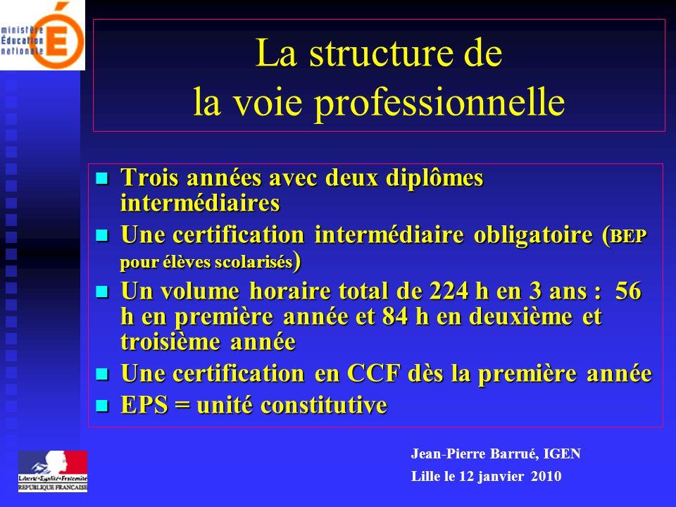 La structure de la voie professionnelle Trois années avec deux diplômes intermédiaires Trois années avec deux diplômes intermédiaires Une certificatio