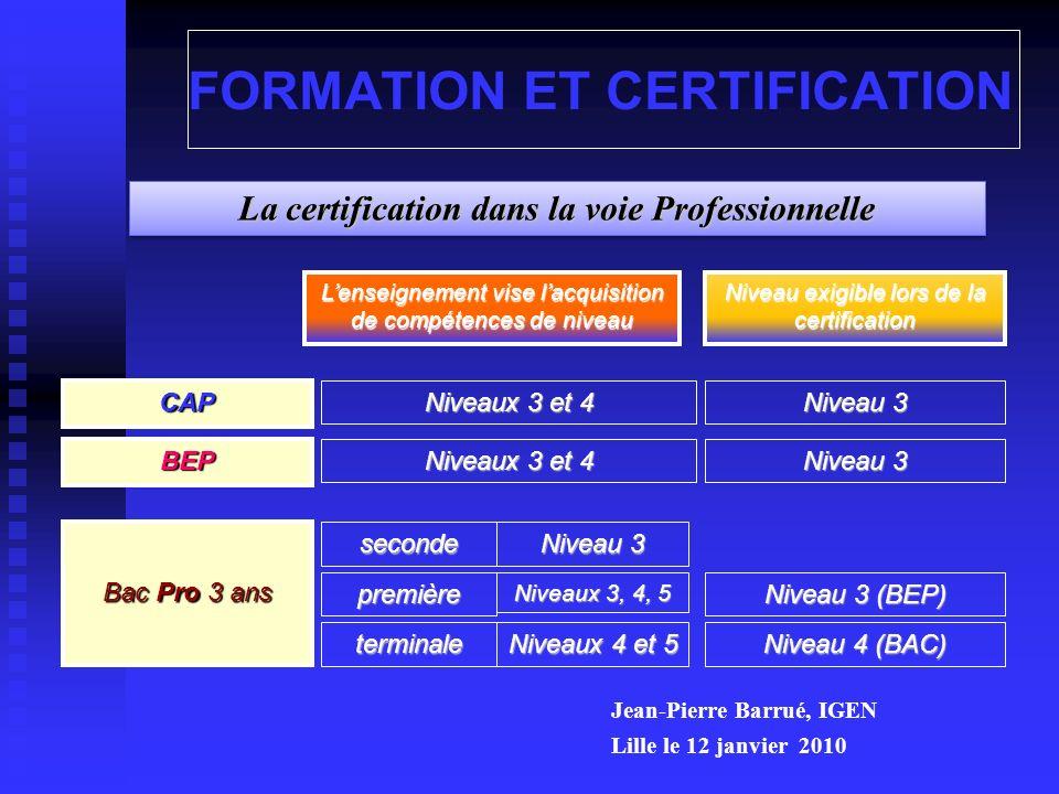 FORMATION ET CERTIFICATION La certification dans la voie Professionnelle Niveaux 3 et 4 Niveau 3 Niveau exigible lors de la certification Lenseignemen