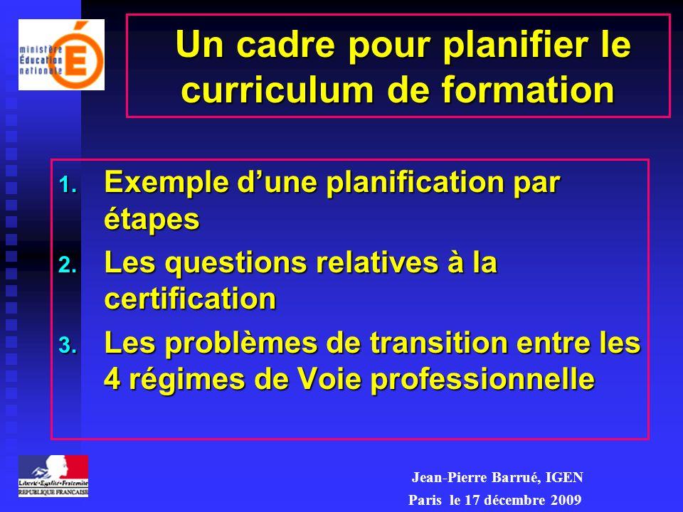 Un cadre pour planifier le curriculum de formation Un cadre pour planifier le curriculum de formation 1. Exemple dune planification par étapes 2. Les