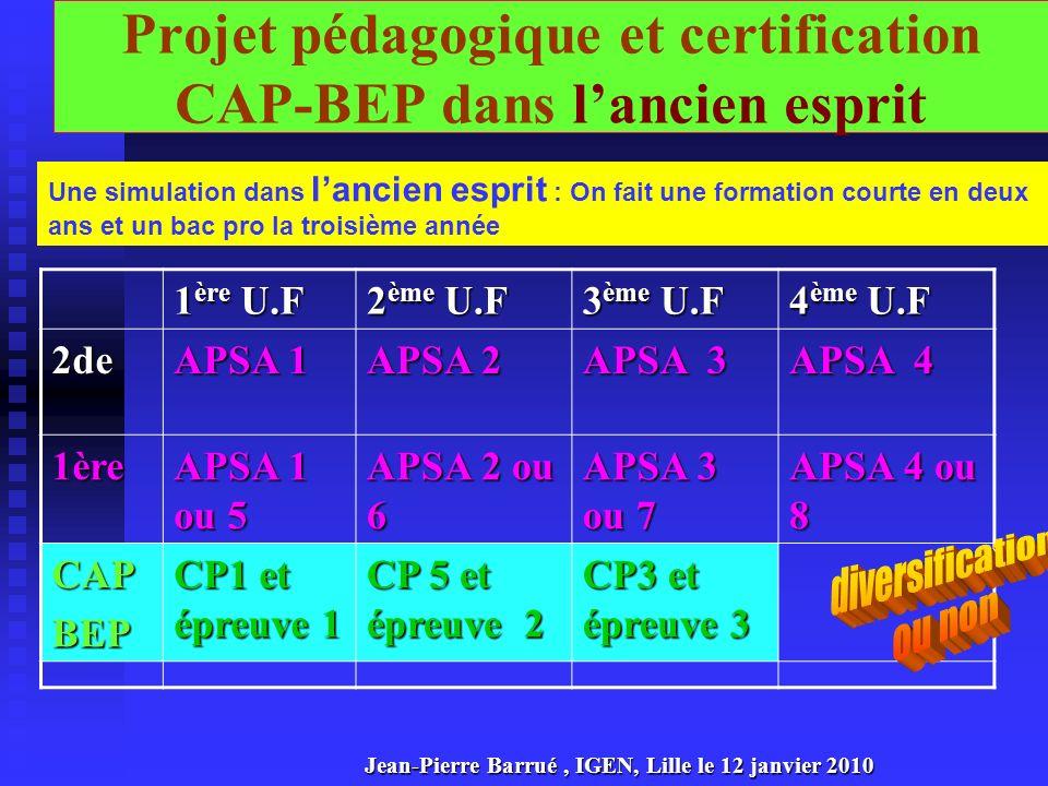 Projet pédagogique et certification CAP-BEP dans lancien esprit 1 ère U.F 2 ème U.F 3 ème U.F 4 ème U.F 2de APSA 1 APSA 2 APSA 3 APSA 4 1ère APSA 1 ou