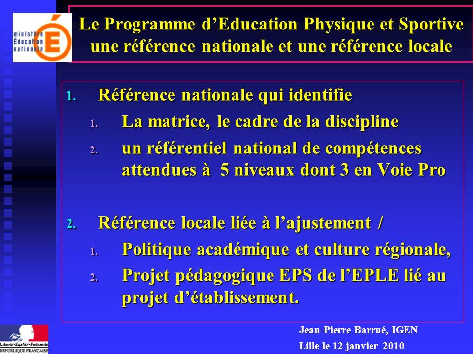 Le Programme dEducation Physique et Sportive une référence nationale et une référence locale 1. Référence nationale qui identifie 1. La matrice, le ca