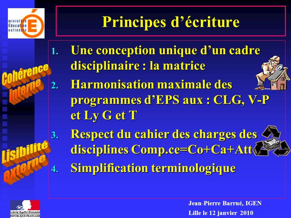 Principes décriture 1. Une conception unique dun cadre disciplinaire : la matrice 2. Harmonisation maximale des programmes dEPS aux : CLG, V-P et Ly G