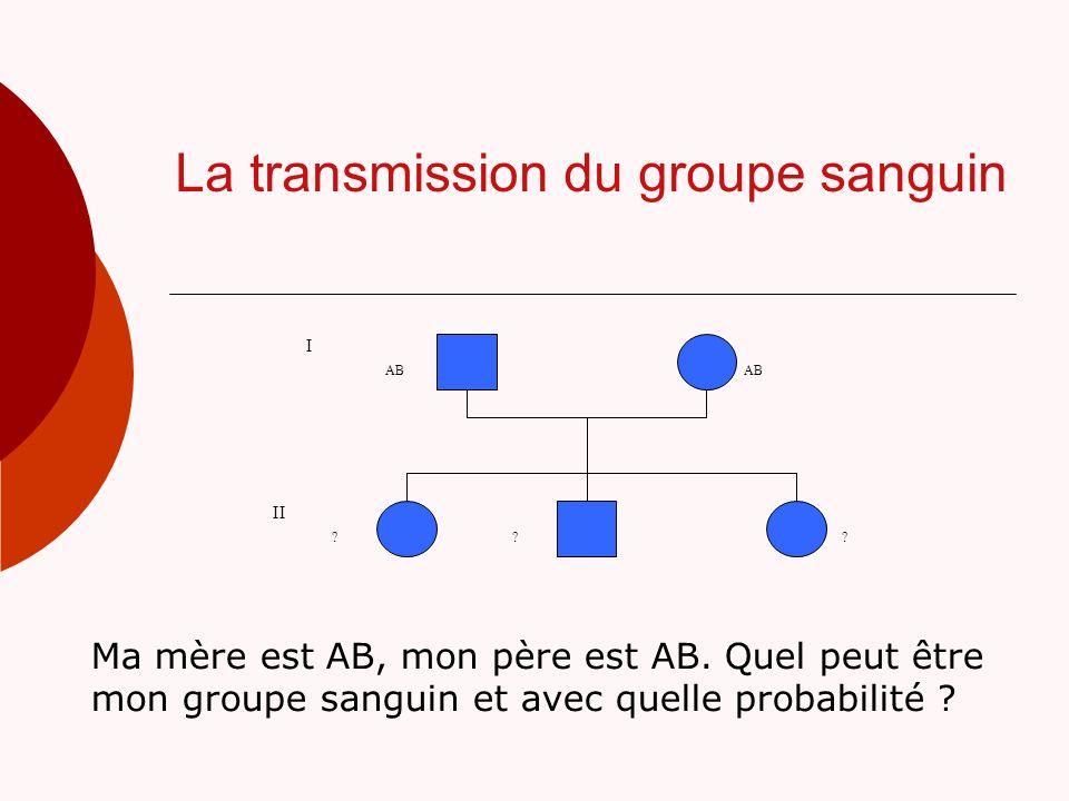 La transmission du groupe sanguin I AB II ??? Ma mère est AB, mon père est AB. Quel peut être mon groupe sanguin et avec quelle probabilité ?