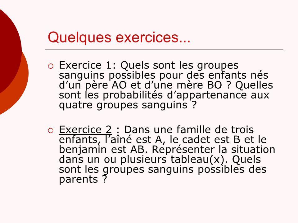 Quelques exercices... Exercice 1: Quels sont les groupes sanguins possibles pour des enfants nés dun père AO et dune mère BO ? Quelles sont les probab