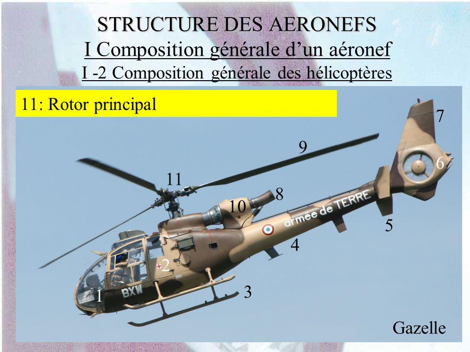 STRUCTURE DES AERONEFS STRUCTURE DES AERONEFS I Composition générale dun aéronef I -2 Composition générale des hélicoptères Gazelle 1 2 3 4 5 6 7 8 9