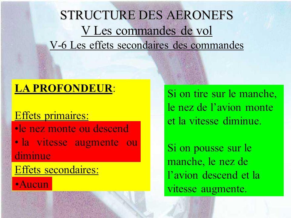 STRUCTURE DES AERONEFS STRUCTURE DES AERONEFS V Les commandes de vol V-6 Les effets secondaires des commandes LA PROFONDEUR: Effets primaires: Effets