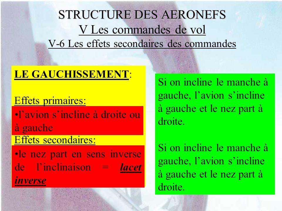 STRUCTURE DES AERONEFS STRUCTURE DES AERONEFS V Les commandes de vol V-6 Les effets secondaires des commandes LE GAUCHISSEMENT: Effets primaires: Effe