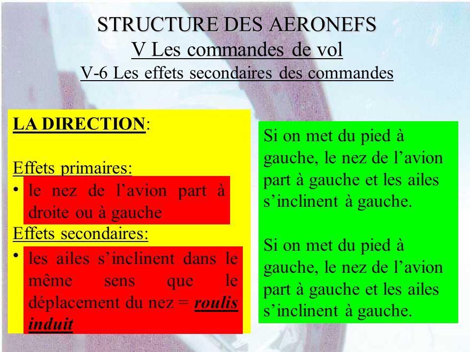 STRUCTURE DES AERONEFS STRUCTURE DES AERONEFS V Les commandes de vol V-6 Les effets secondaires des commandes LA DIRECTION: Effets primaires: Effets s