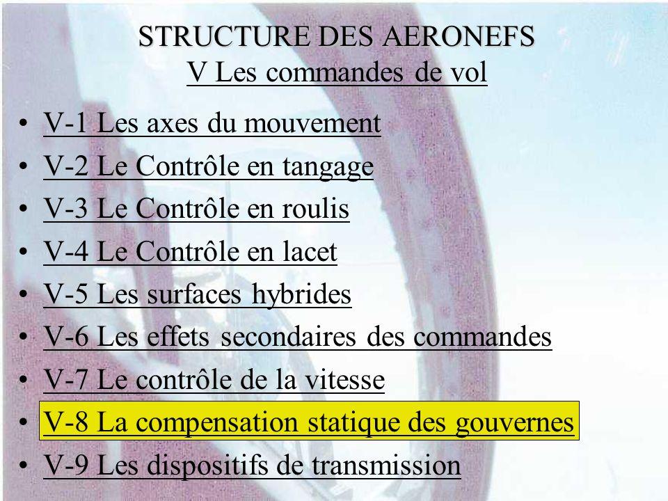 STRUCTURE DES AERONEFS STRUCTURE DES AERONEFS V Les commandes de vol V-1 Les axes du mouvement V-2 Le Contrôle en tangage V-3 Le Contrôle en roulis V-