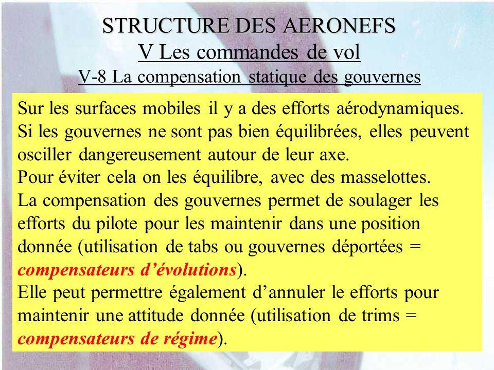STRUCTURE DES AERONEFS STRUCTURE DES AERONEFS V Les commandes de vol V-8 La compensation statique des gouvernes Sur les surfaces mobiles il y a des ef